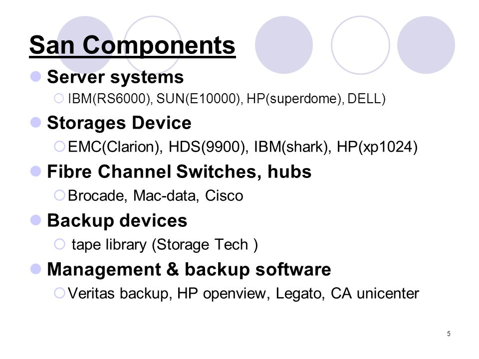 San Components Server systems Storages Device