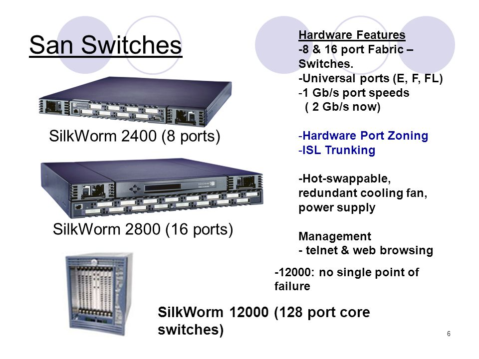 San Switches SilkWorm 2400 (8 ports) SilkWorm 2800 (16 ports)