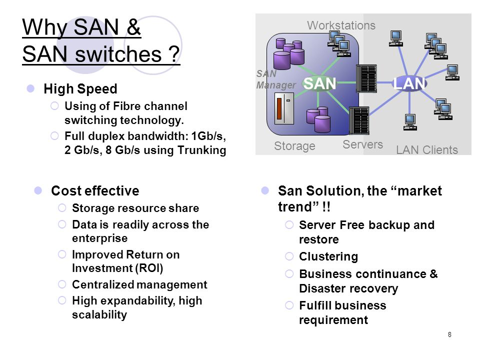 Why SAN & SAN switches LAN SAN High Speed Cost effective