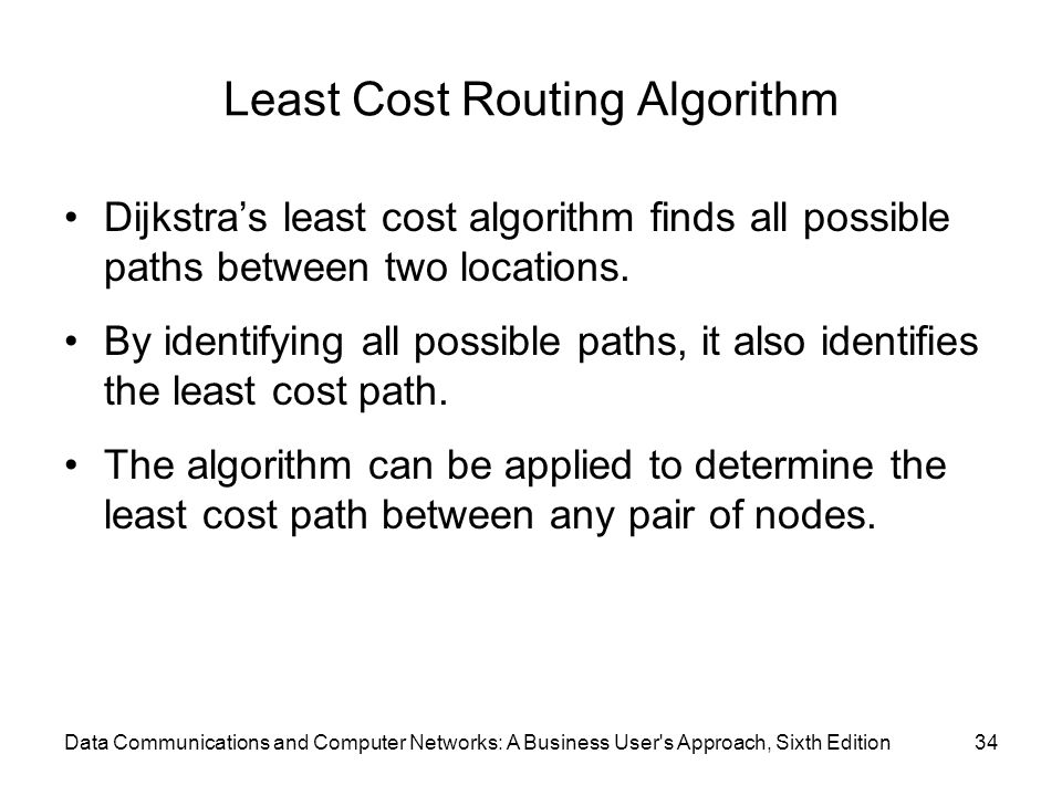 Least Cost Routing Algorithm