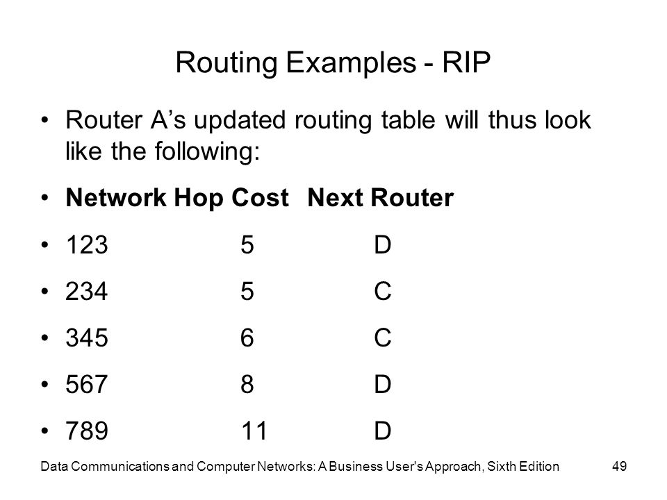 Routing Examples - RIP Router A's updated routing table will thus look like the following: Network Hop Cost Next Router.