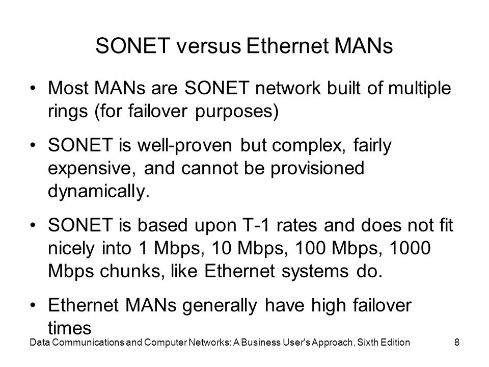 SONET versus Ethernet MANs