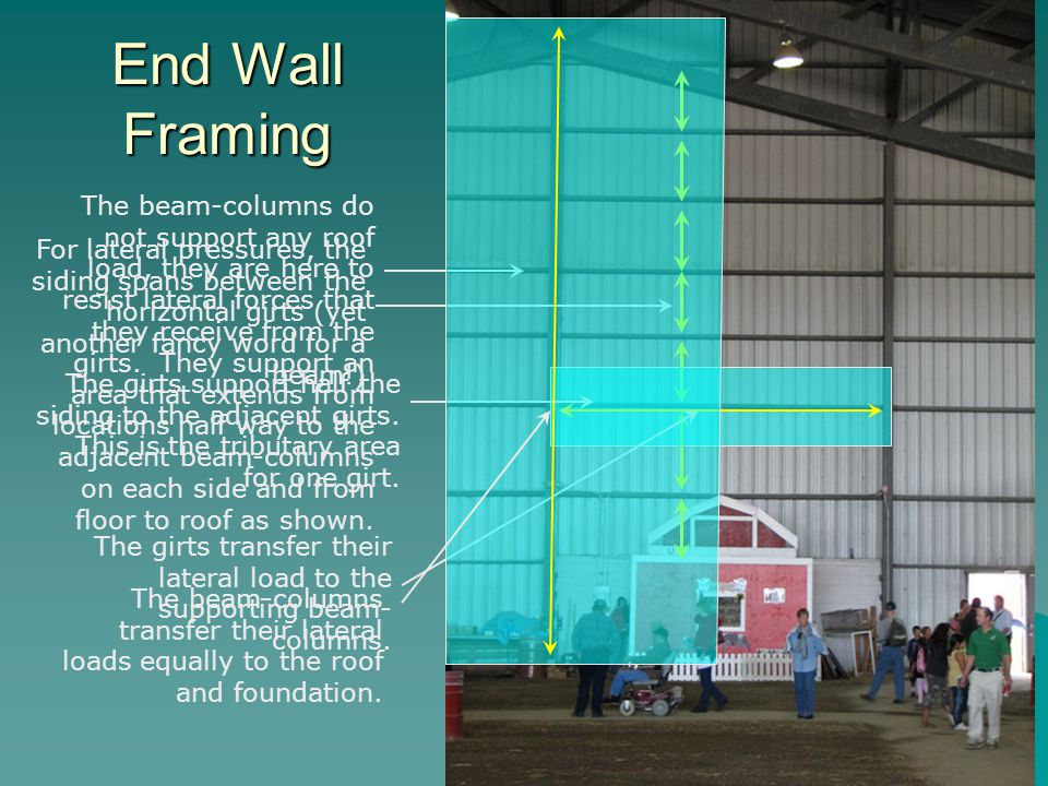 End Wall Framing