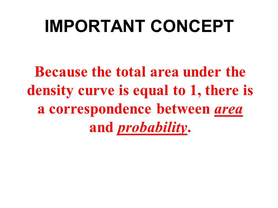 IMPORTANT CONCEPT Because the total area under the density curve is equal to 1, there is a correspondence between area and probability.