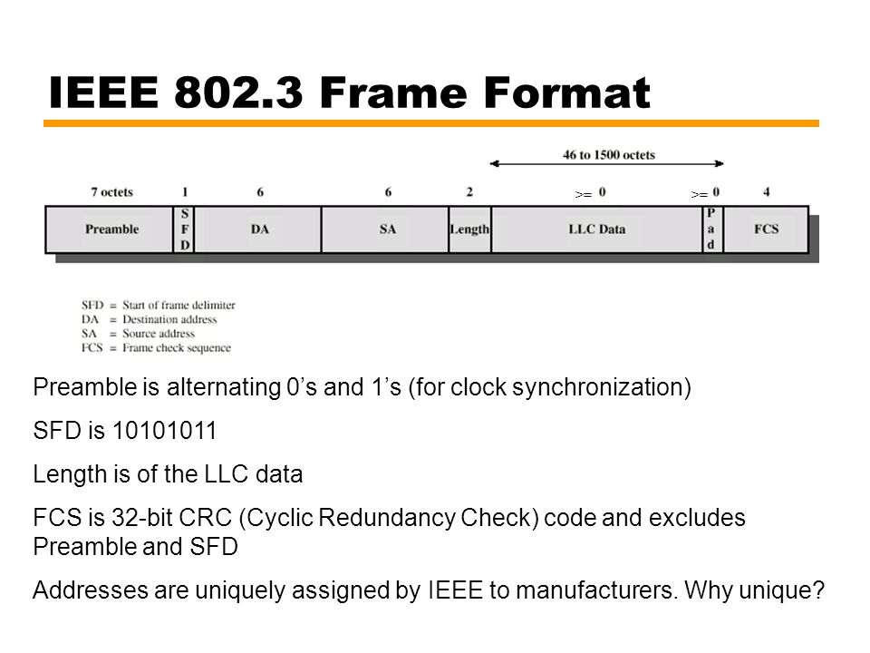 IEEE 802.3 Frame Format >= >= Preamble is alternating 0's and 1's (for clock synchronization) SFD is 10101011.