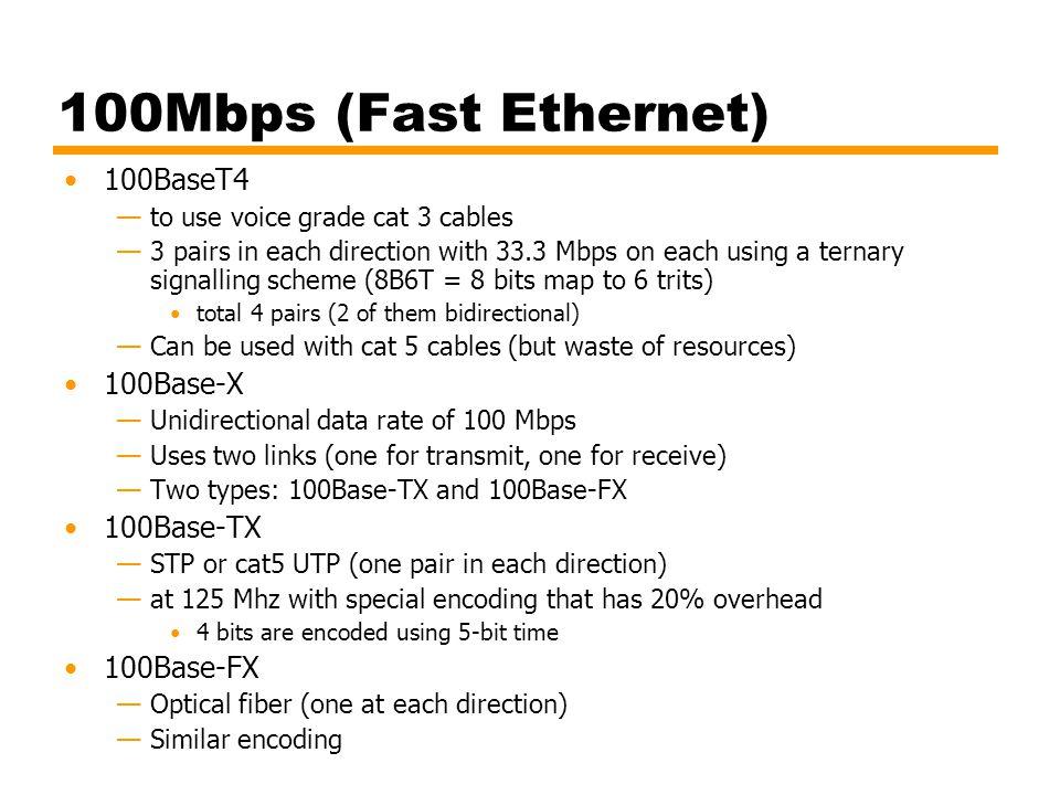 100Mbps (Fast Ethernet) 100BaseT4 100Base-X 100Base-TX 100Base-FX