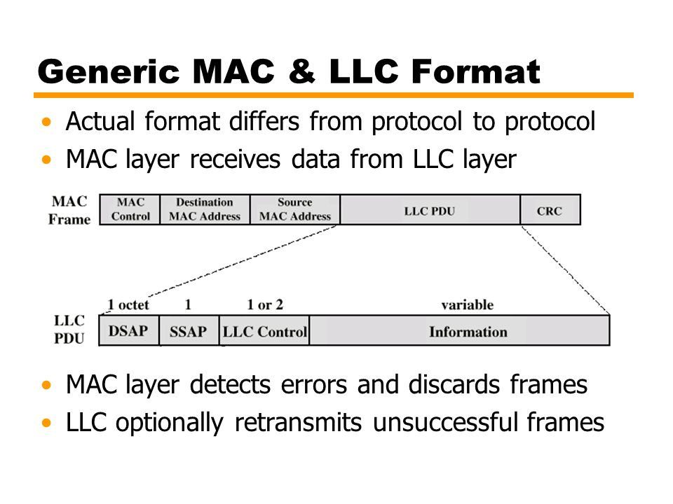 Generic MAC & LLC Format