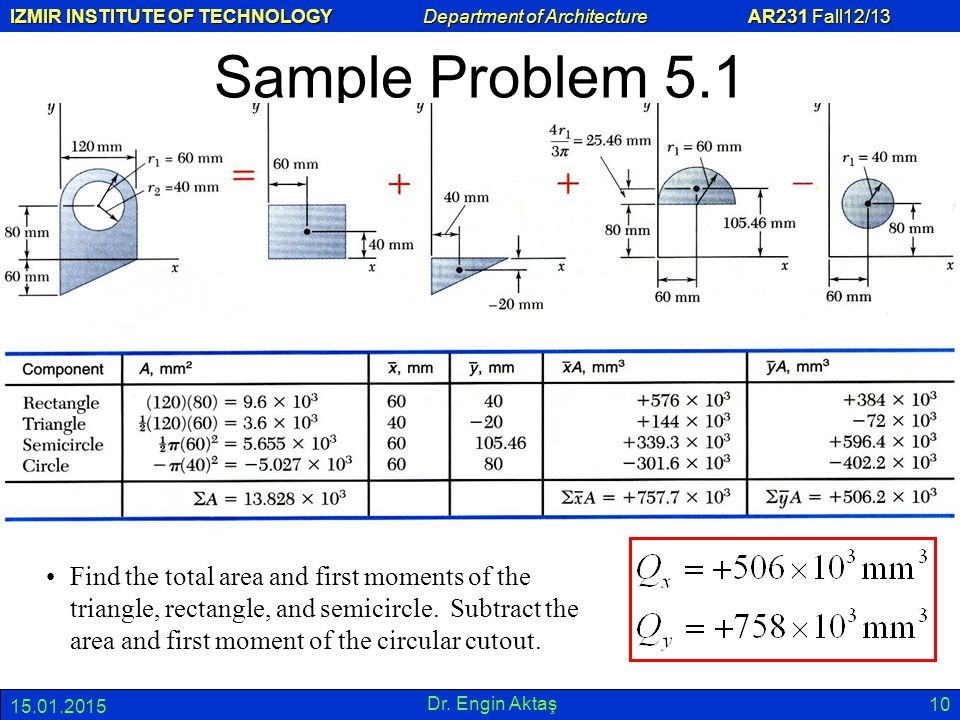 Sample Problem 5.1