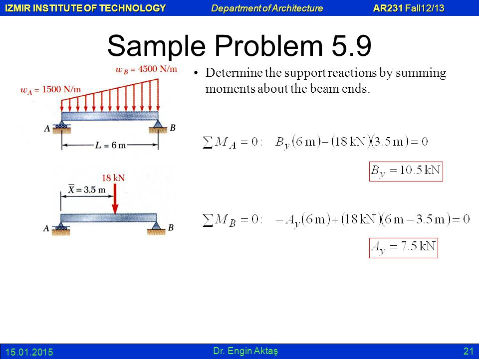 Sample Problem 5.9 Determine the support reactions by summing moments about the beam ends. 08.04.2017.