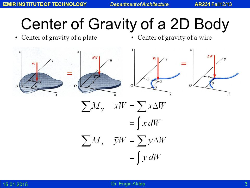 Center of Gravity of a 2D Body