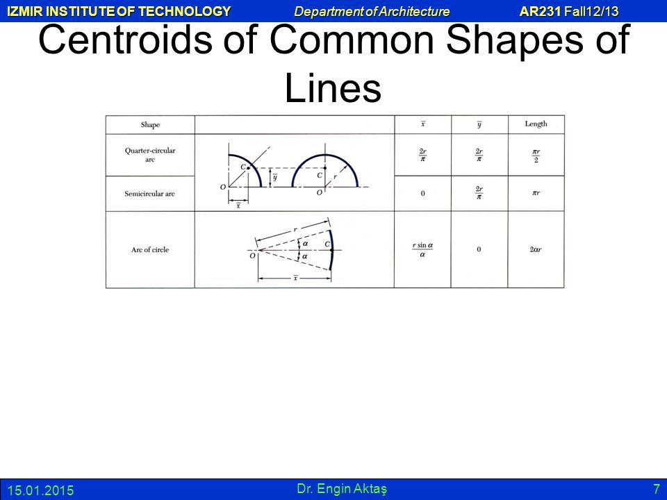 Centroids of Common Shapes of Lines