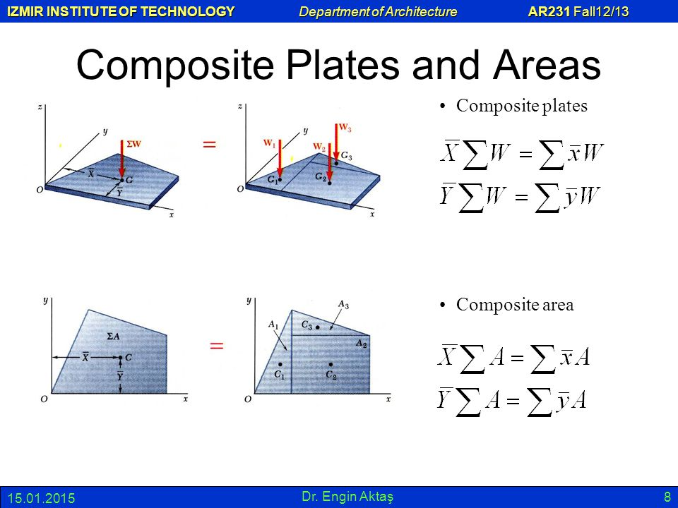 Composite Plates and Areas