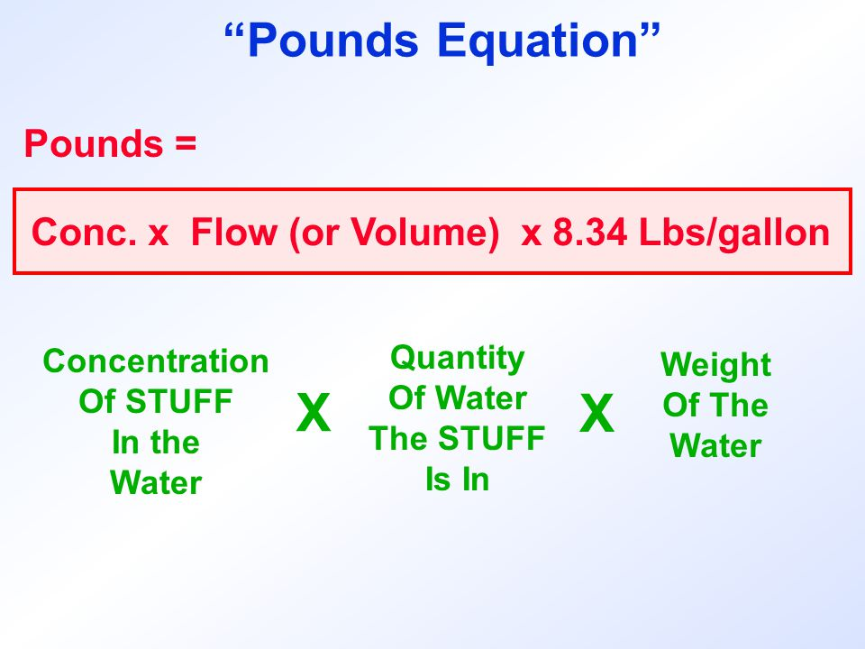 X X Pounds Equation Pounds =