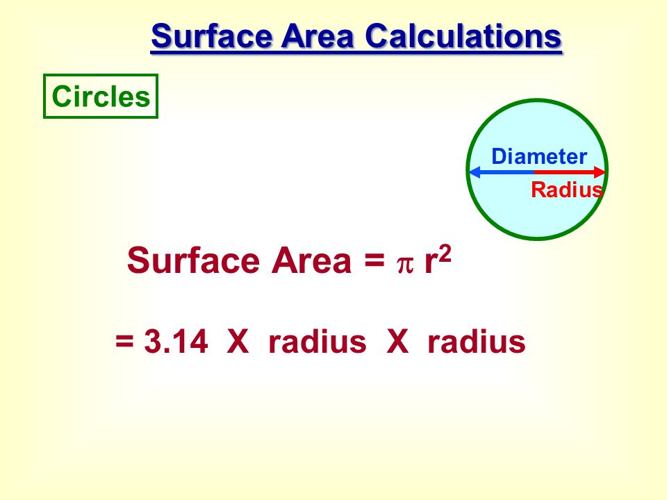 Surface Area =  r2 Surface Area Calculations = 3.14 X radius X radius