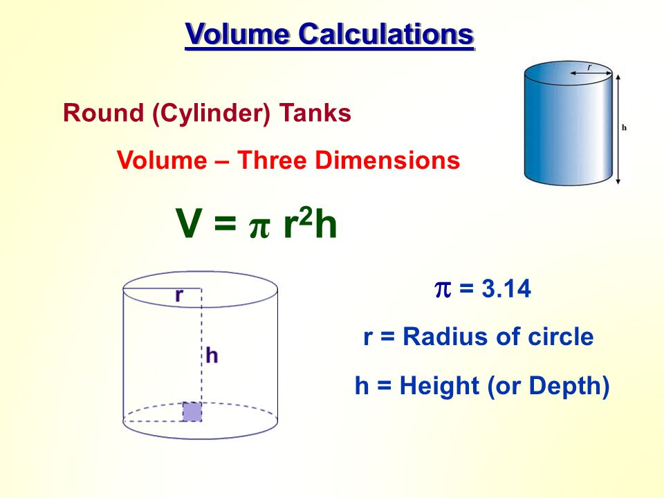 V = π r2h Volume Calculations Round (Cylinder) Tanks