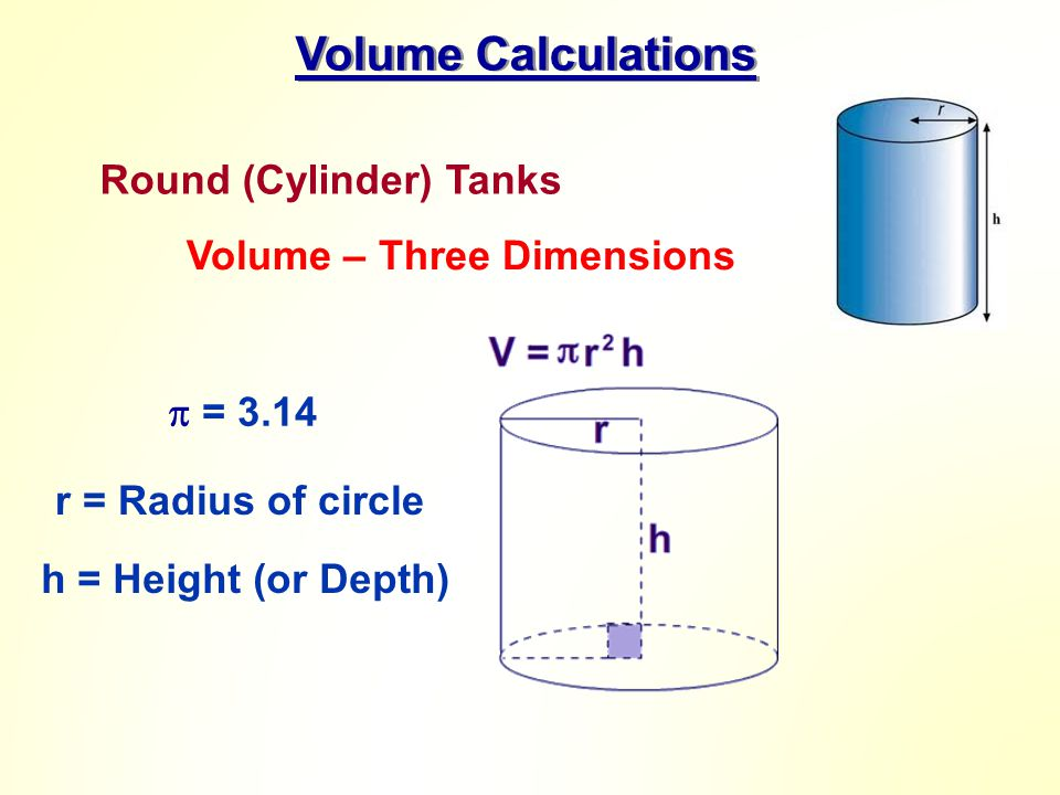 Volume Calculations Round (Cylinder) Tanks Volume – Three Dimensions