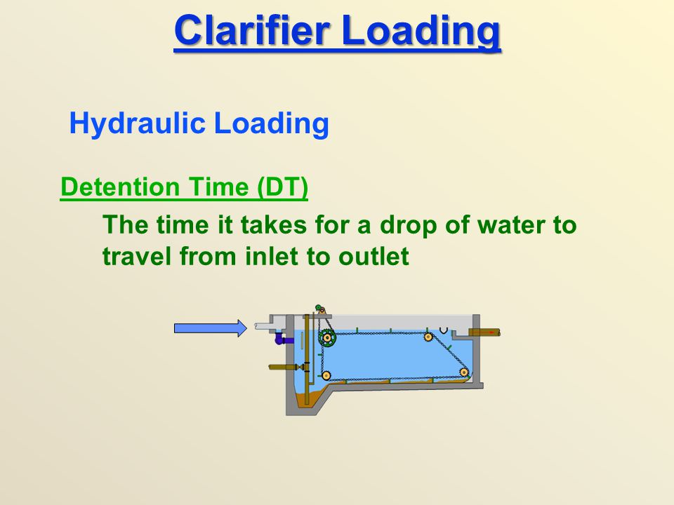 Clarifier Loading Hydraulic Loading Detention Time (DT)