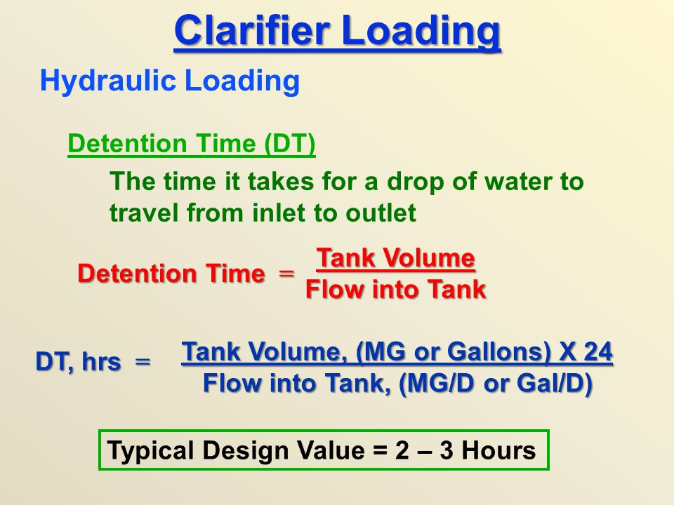 Tank Volume, (MG or Gallons) X 24 Flow into Tank, (MG/D or Gal/D)
