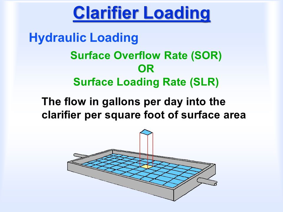 Surface Overflow Rate (SOR) Surface Loading Rate (SLR)