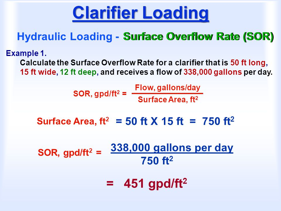 Surface Overflow Rate (SOR)