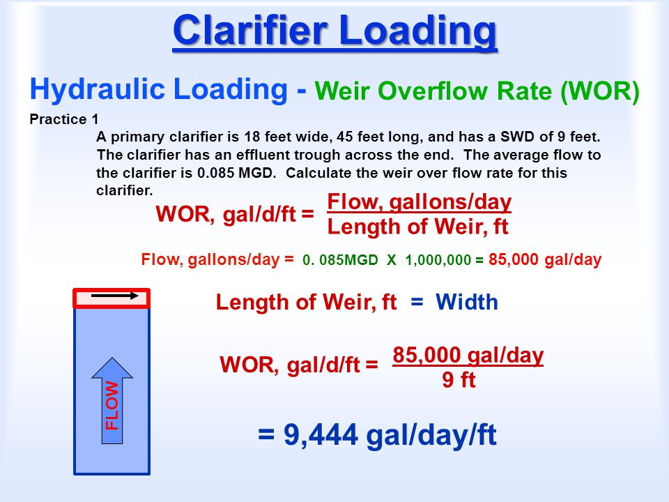 Clarifier Loading Hydraulic Loading - = 9,444 gal/day/ft
