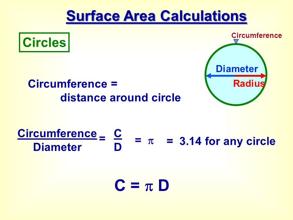 C =  D Surface Area Calculations Circles Circumference =