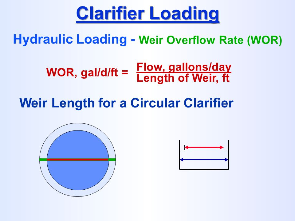 Clarifier Loading Hydraulic Loading -