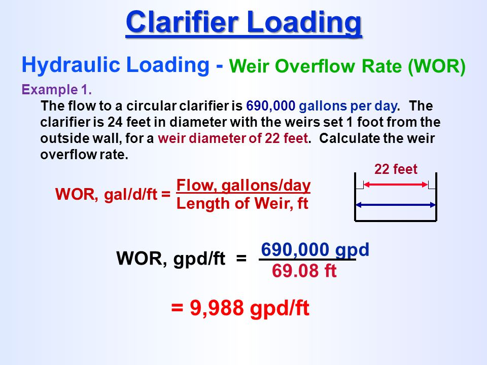 Clarifier Loading Hydraulic Loading - = 9,988 gpd/ft