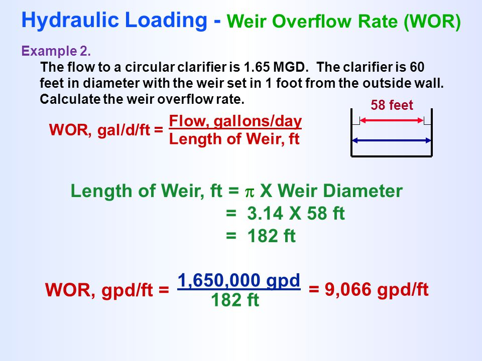 Hydraulic Loading - Weir Overflow Rate (WOR)