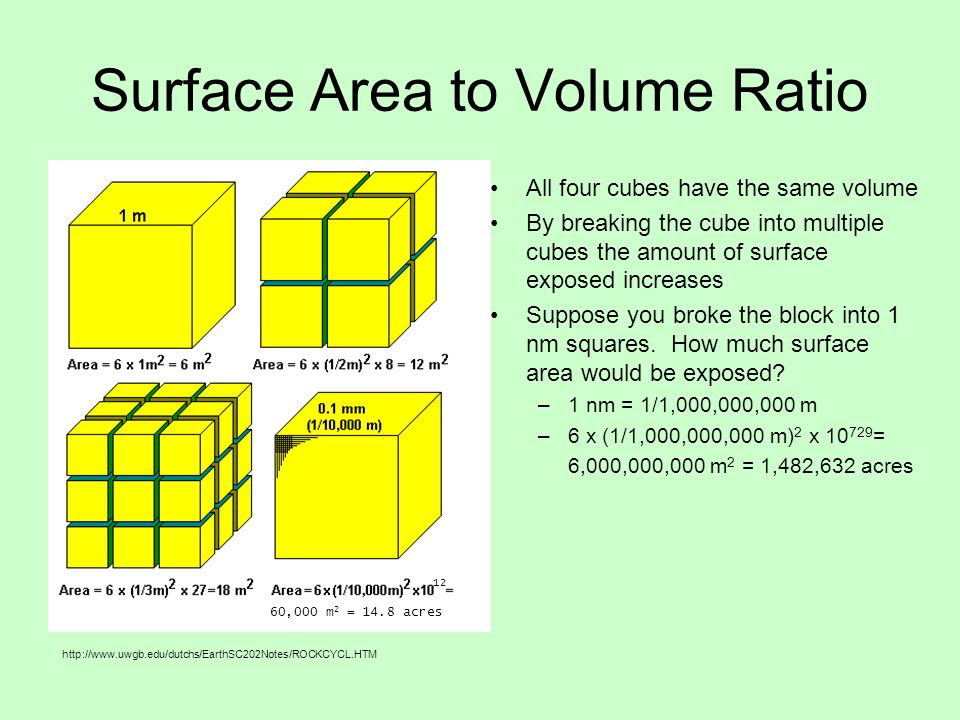 how does surface are to volume To figure out how surface area scales to volume, we use our same, familiar  power function: y = axb only this time, our specific equation is: surface area = a .