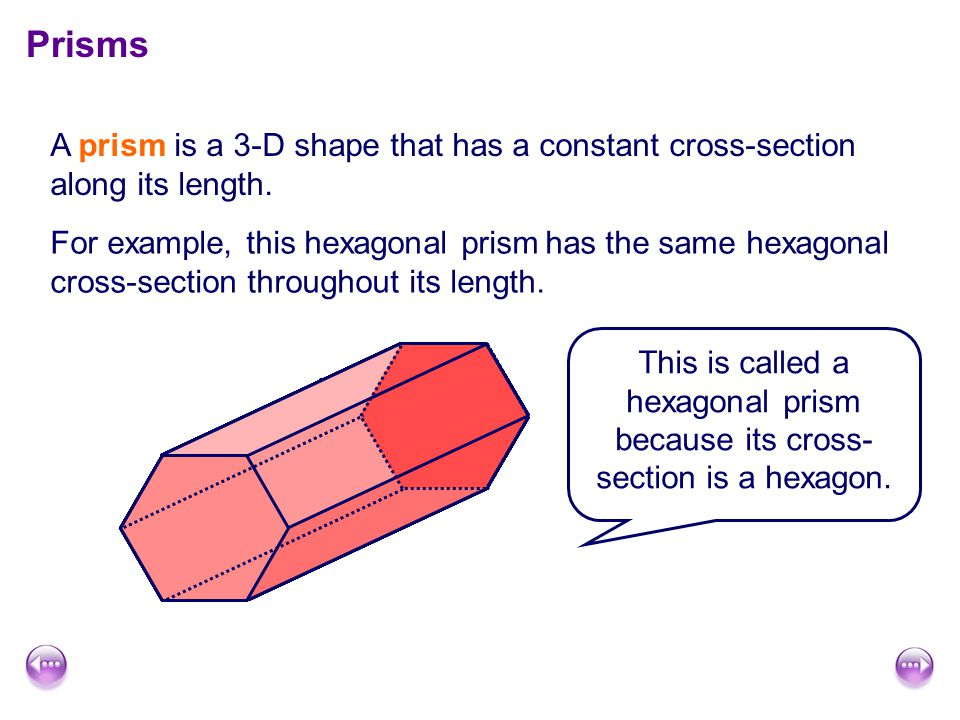 Prisms A prism is a 3-D shape that has a constant cross-section along its length. has the same hexagonal cross-section throughout its length.