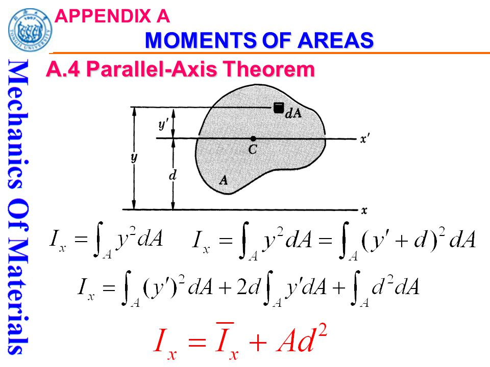 A.4 Parallel-Axis Theorem