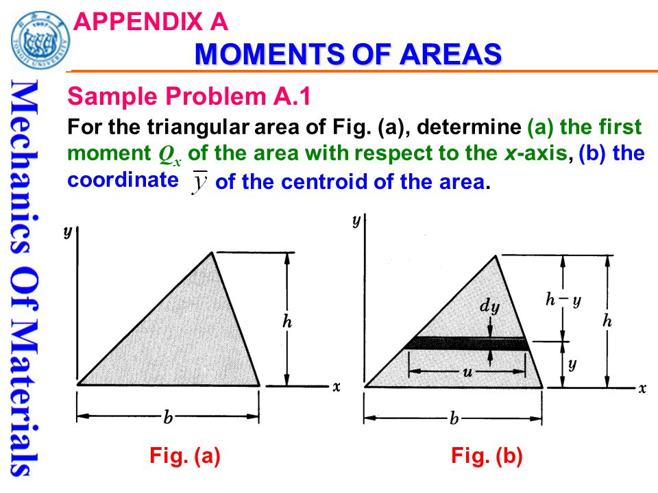 APPENDIX A MOMENTS OF AREAS
