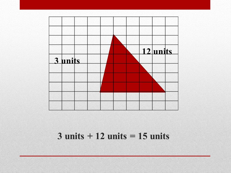 12 units 3 units 3 units + 12 units = 15 units