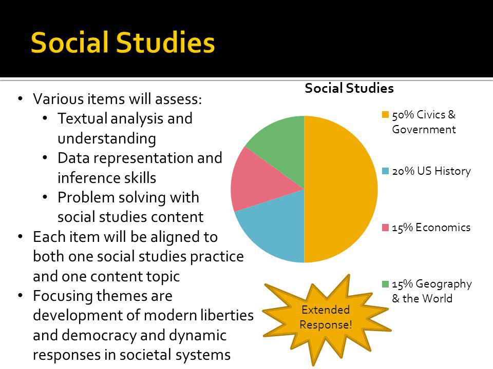 Social Studies Various items will assess: