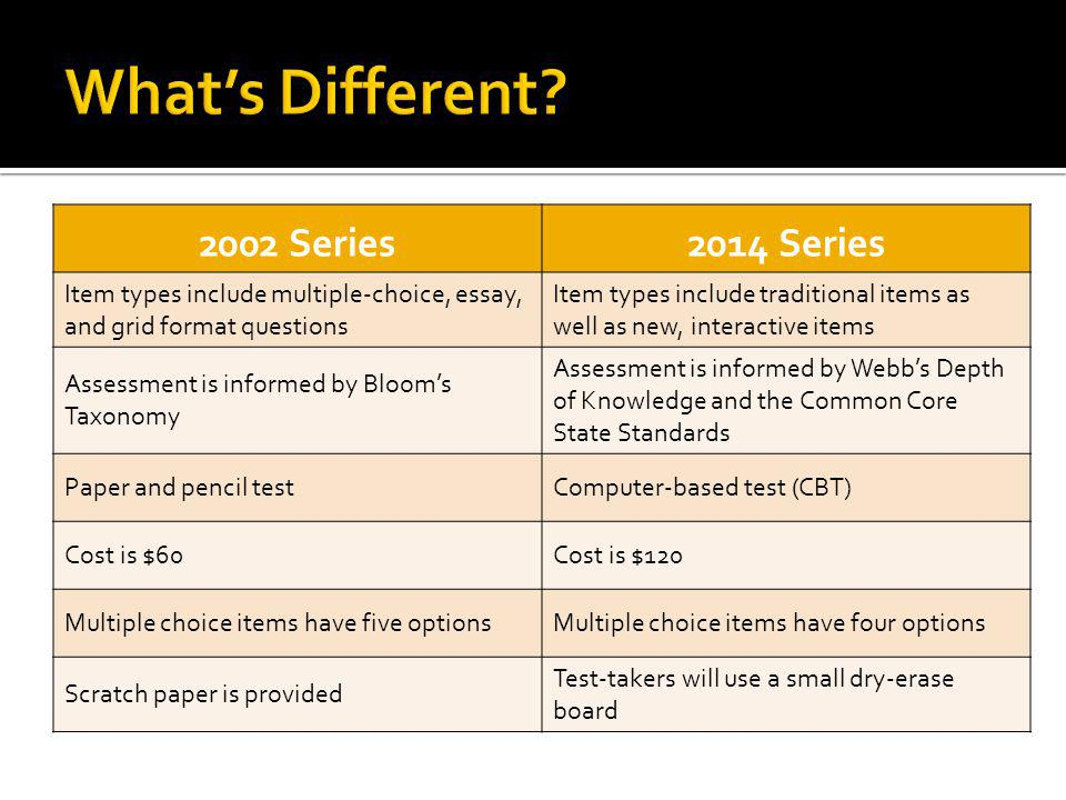 What's Different 2002 Series 2014 Series