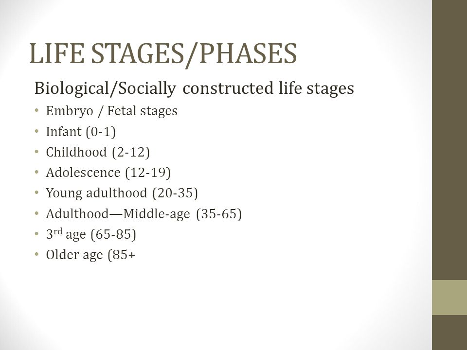 LIFE STAGES/PHASES Biological/Socially constructed life stages