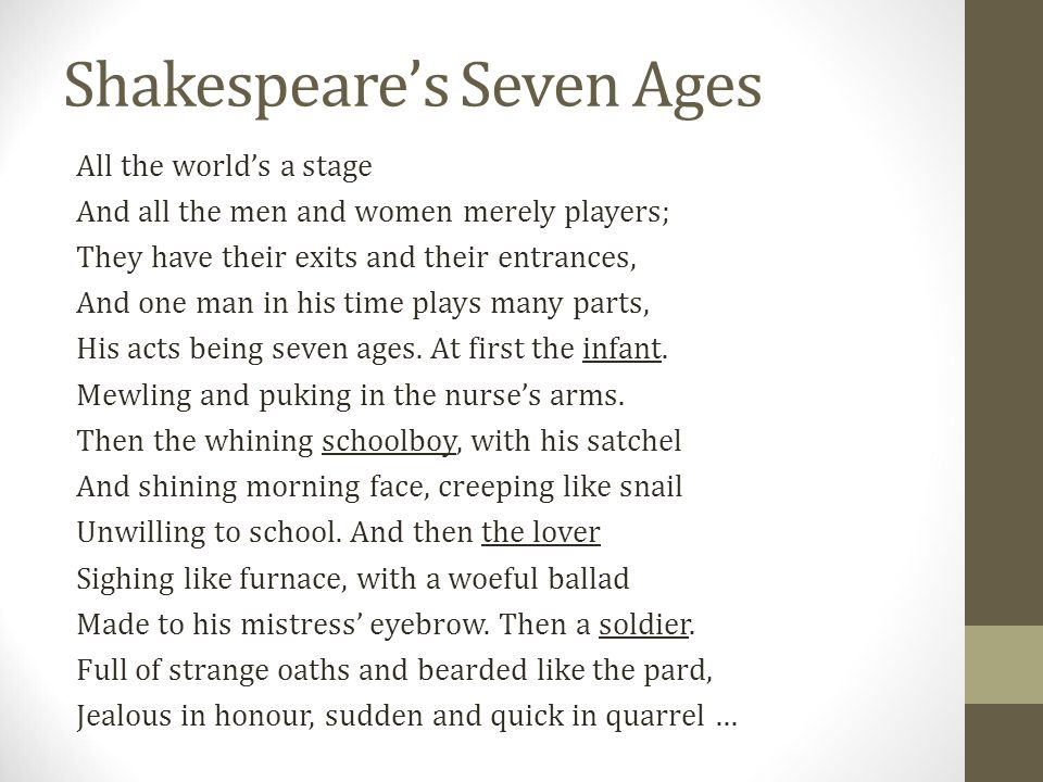Shakespeare's Seven Ages