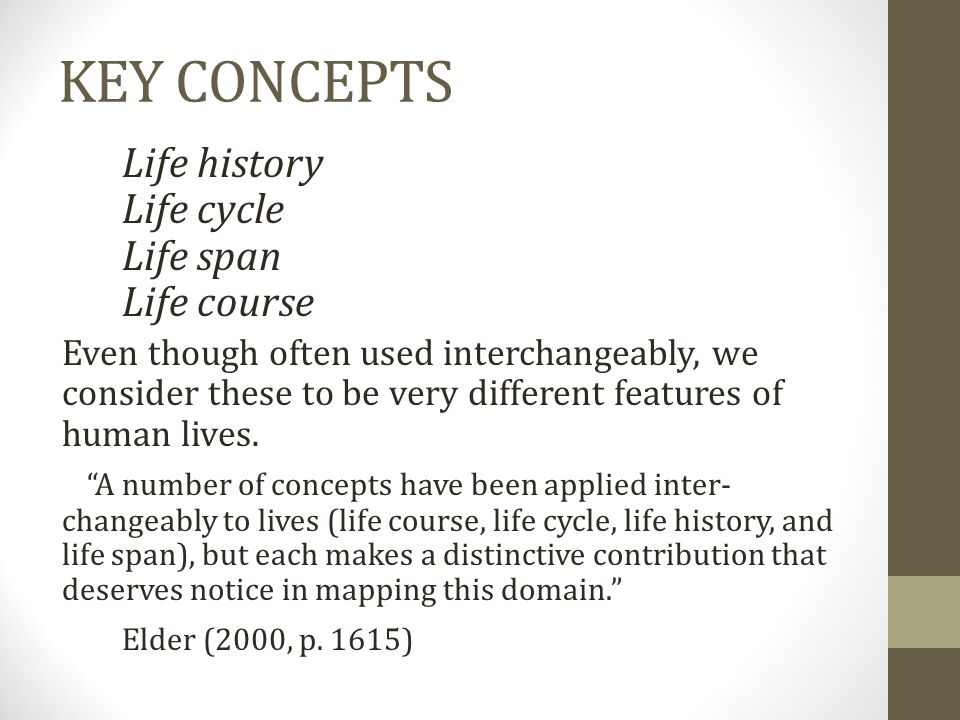 KEY CONCEPTS Life cycle Life span Life course
