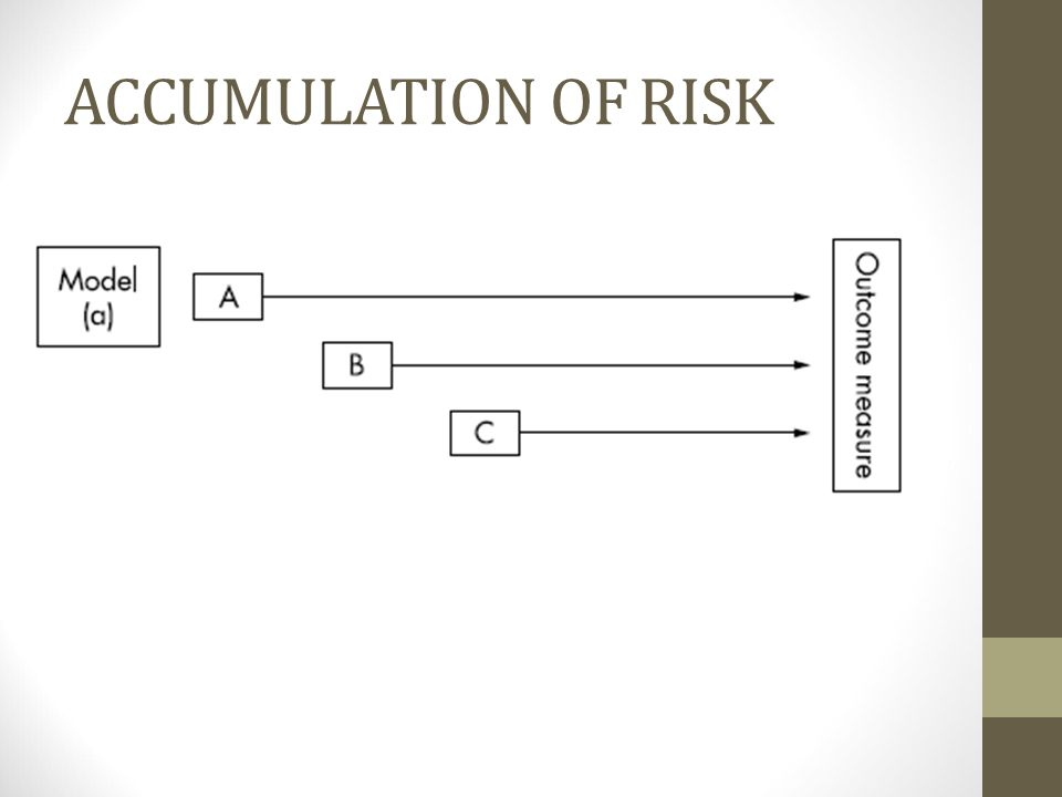 ACCUMULATION OF RISK