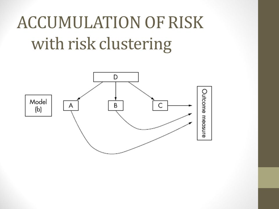 ACCUMULATION OF RISK with risk clustering