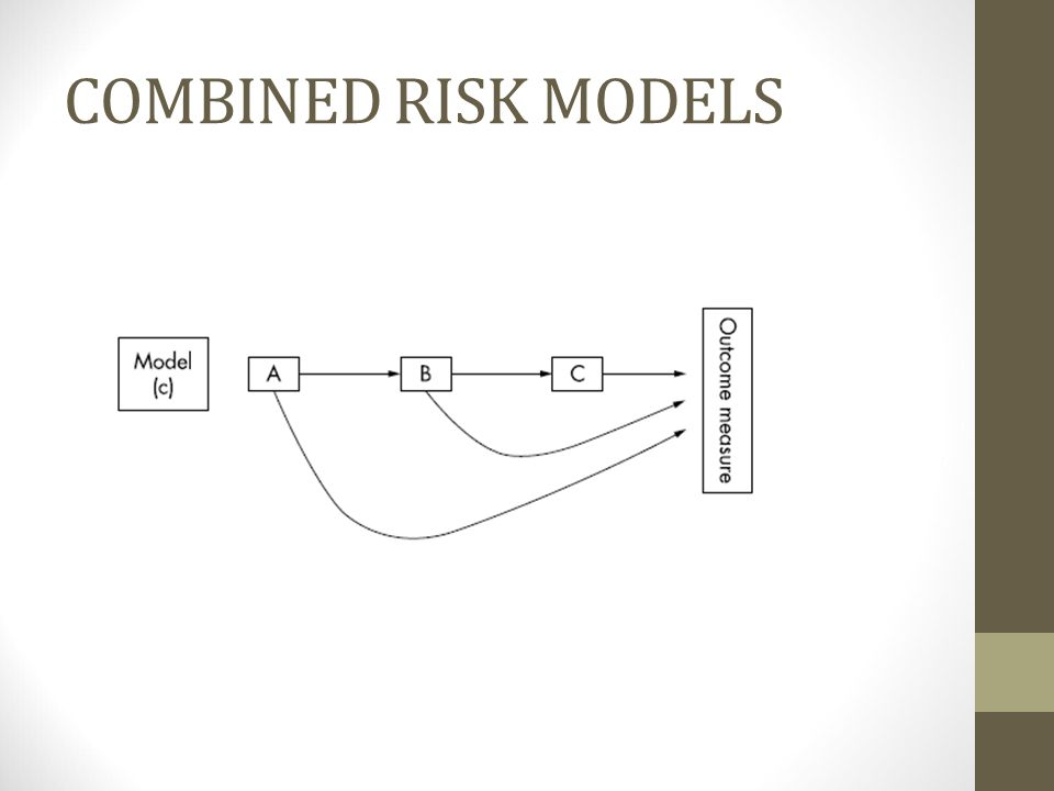 COMBINED RISK MODELS