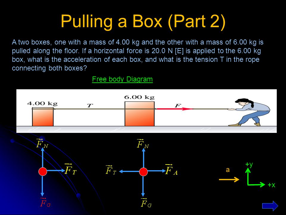 Pulling a Box (Part 2)