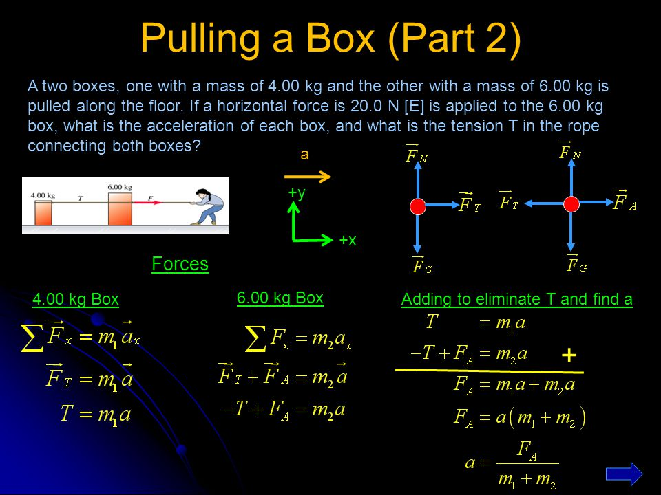 Pulling a Box (Part 2) + Forces