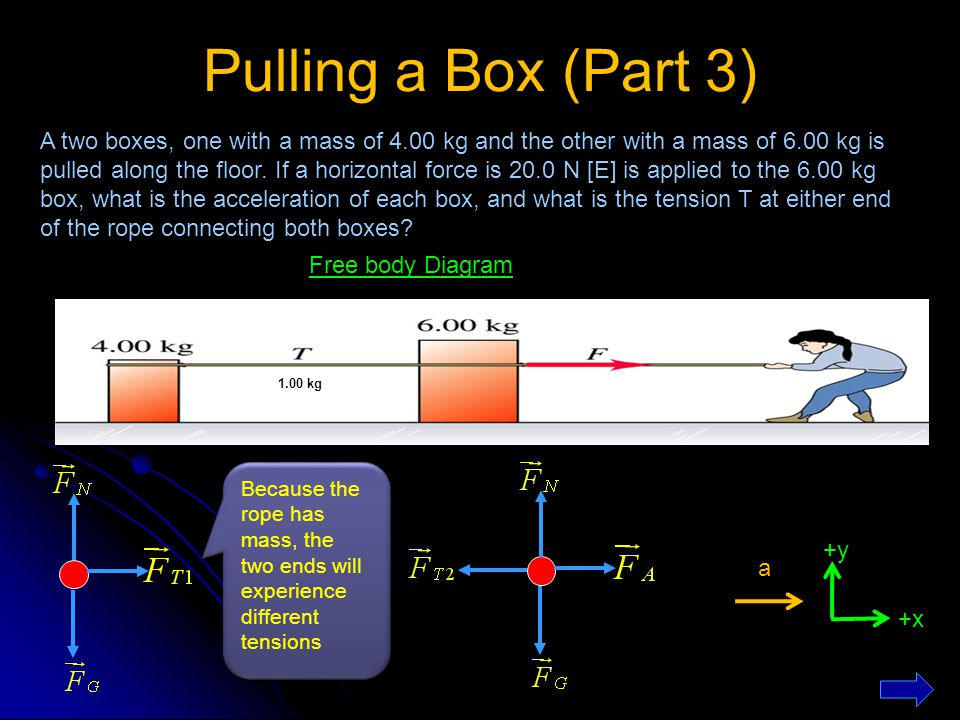 Pulling a Box (Part 3)
