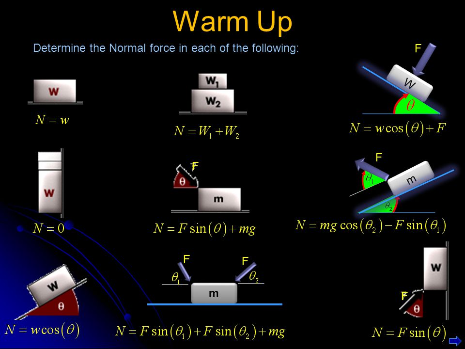 Warm Up Determine the Normal force in each of the following: F W F F m