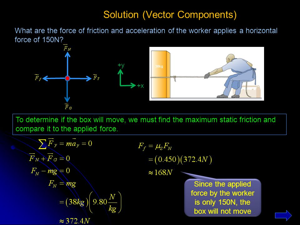 Solution (Vector Components)