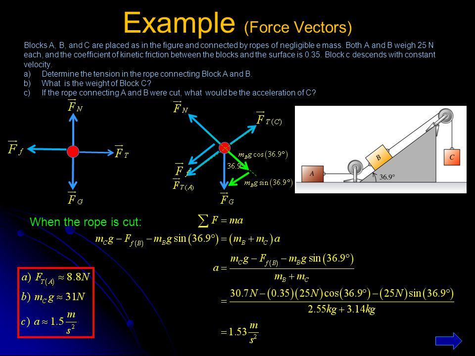Example (Force Vectors)