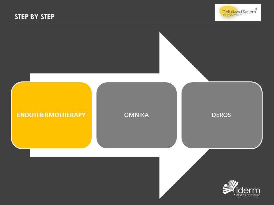 STEP BY STEP ENDOTHERMOTHERAPY OMNIKA DEROS