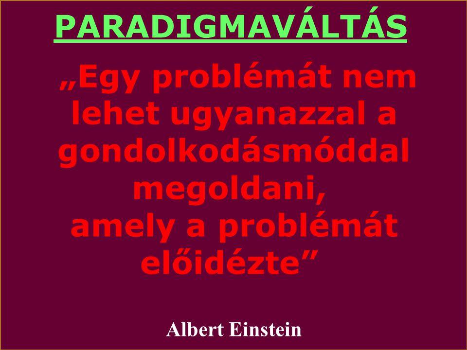 """PARADIGMAVÁLTÁS """"Egy problémát nem lehet ugyanazzal a gondolkodásmóddal megoldani, amely a problémát előidézte"""